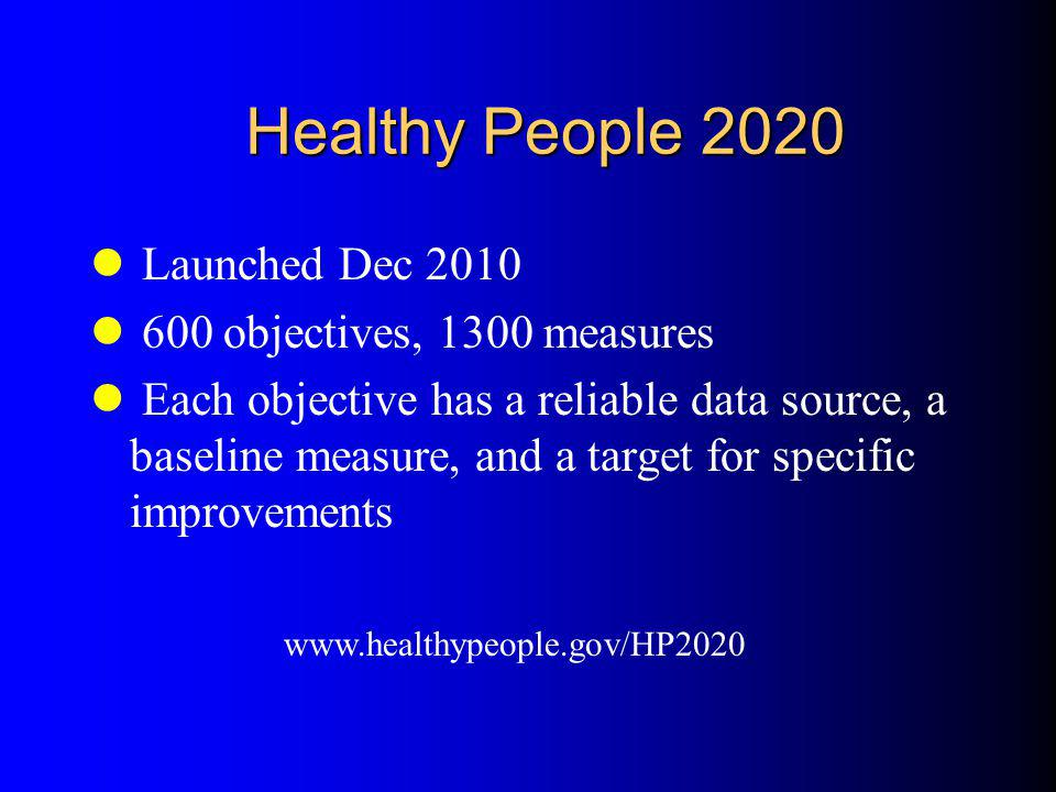 Healthy People 2020 Launched Dec 2010 600 objectives, 1300 measures