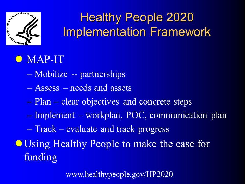 Healthy People 2020 Implementation Framework