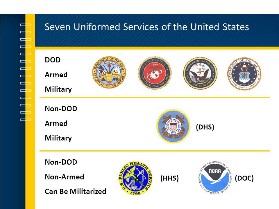 Seven Uniformed Services of the United States