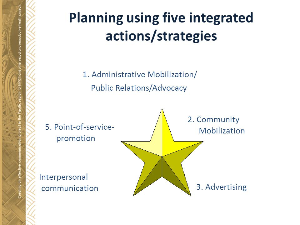 Planning using five integrated actions/strategies