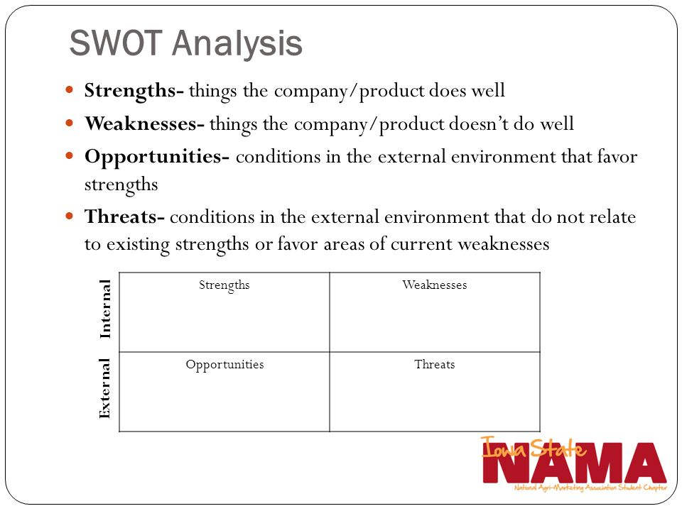 SWOT Analysis Strengths- things the company/product does well