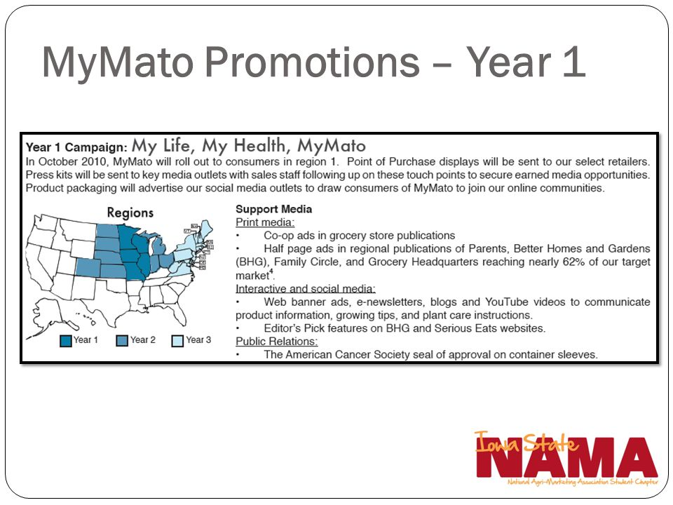 MyMato Promotions – Year 1