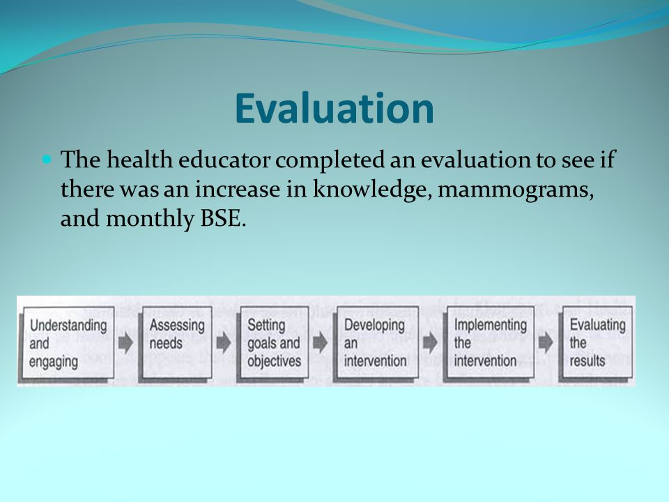 Evaluation The health educator completed an evaluation to see if there was an increase in knowledge, mammograms, and monthly BSE.