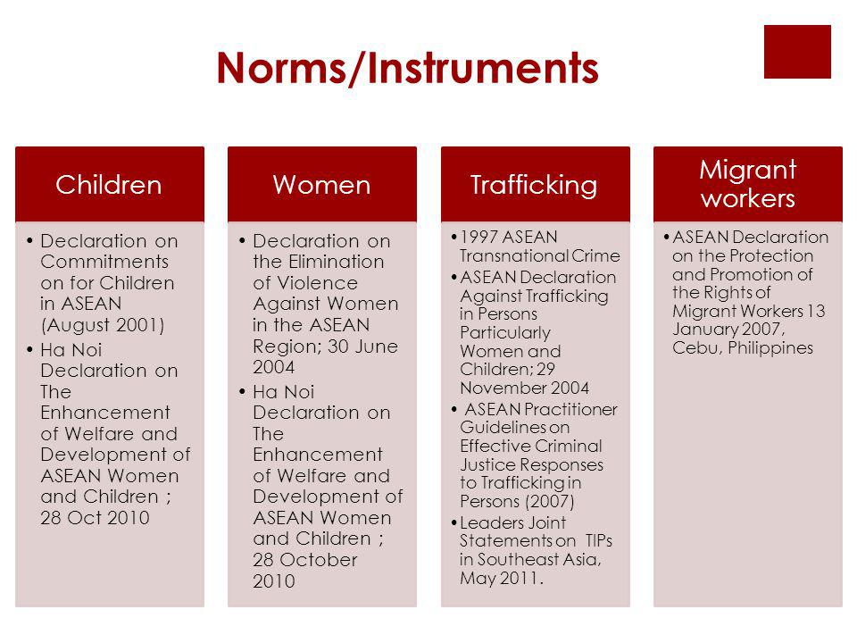 Norms/Instruments Children Women Trafficking Migrant workers
