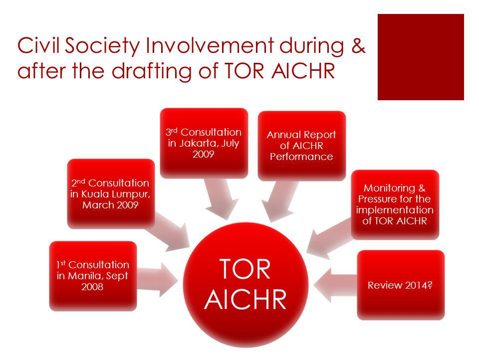 Civil Society Involvement during & after the drafting of TOR AICHR