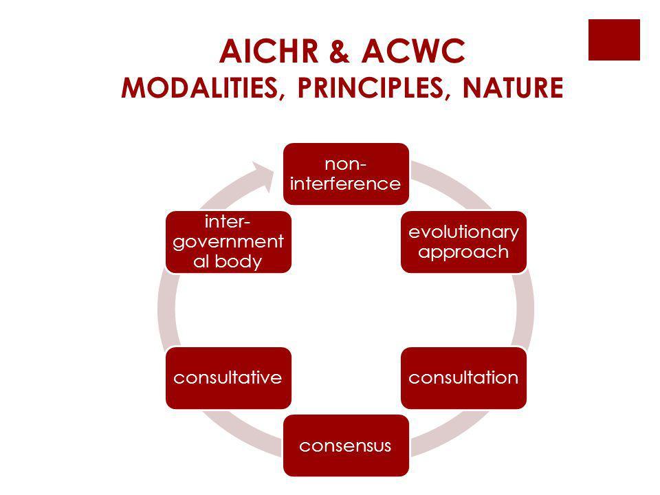 AICHR & ACWC MODALITIES, PRINCIPLES, NATURE