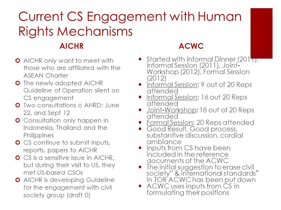 Current CS Engagement with Human Rights Mechanisms