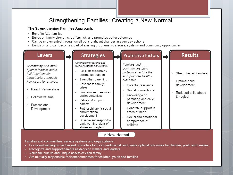 Strengthening Families: Creating a New Normal
