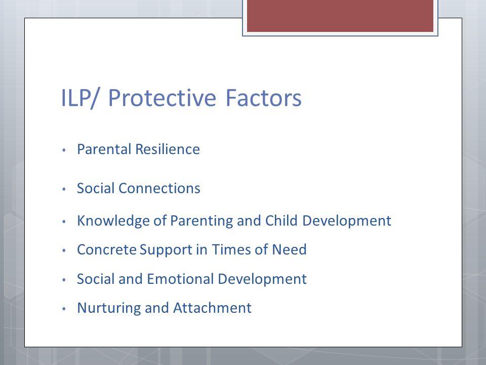 ILP/ Protective Factors