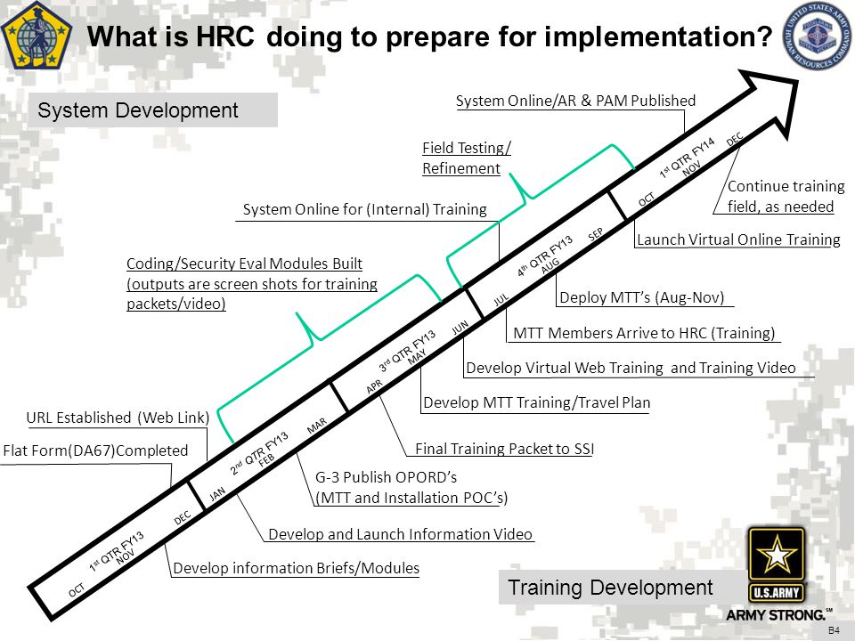 What is HRC doing to prepare for implementation