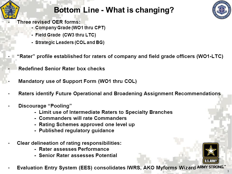 Bottom Line - What is changing
