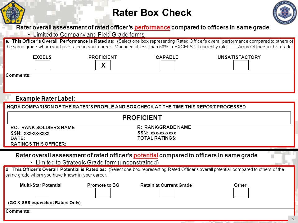 Rater Box Check () () () X PROFICIENT