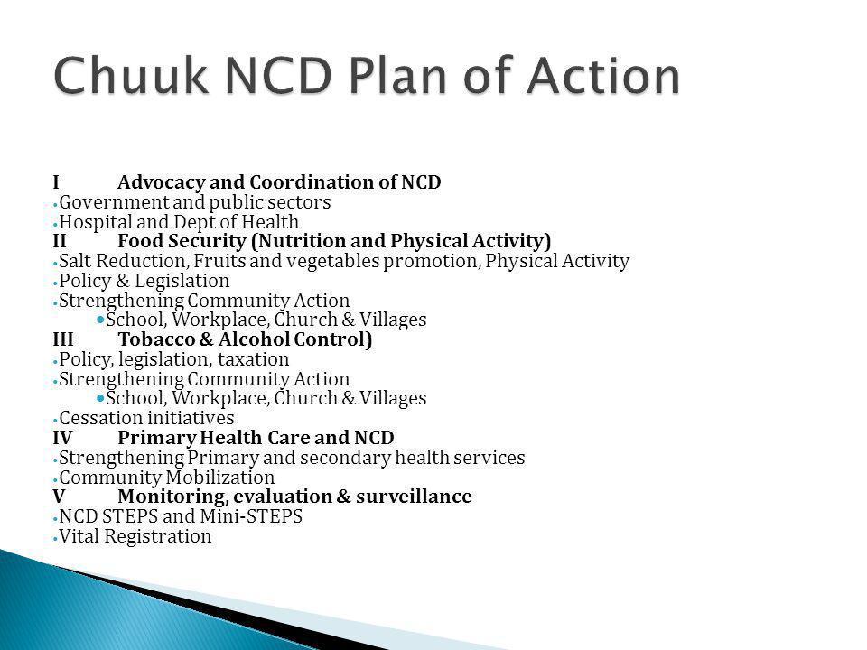 Chuuk NCD Plan of Action