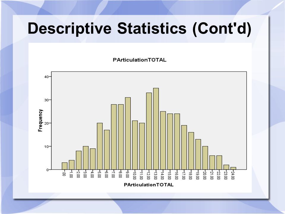 Descriptive Statistics (Cont d)