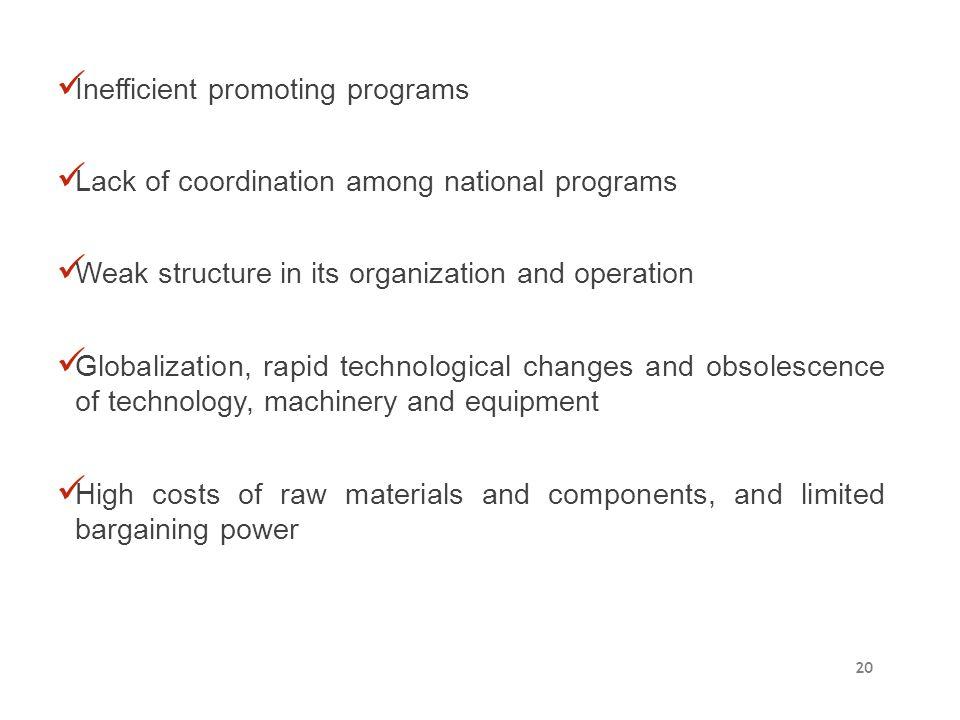 Inefficient promoting programs
