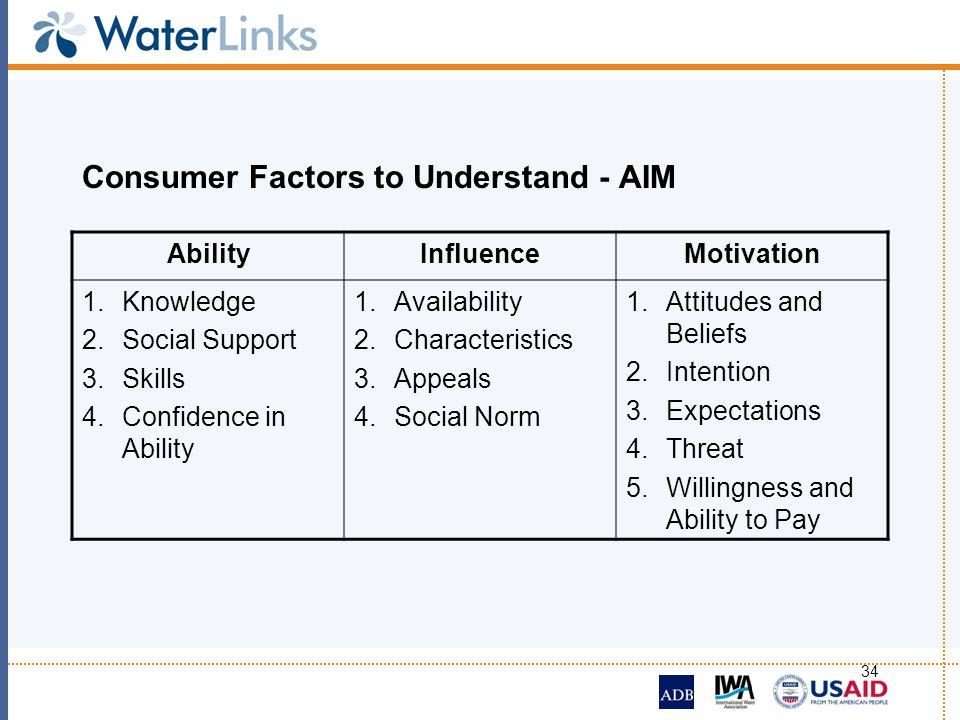 Consumer Factors to Understand - AIM