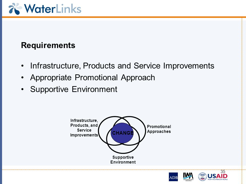 Infrastructure, Products and Service Improvements
