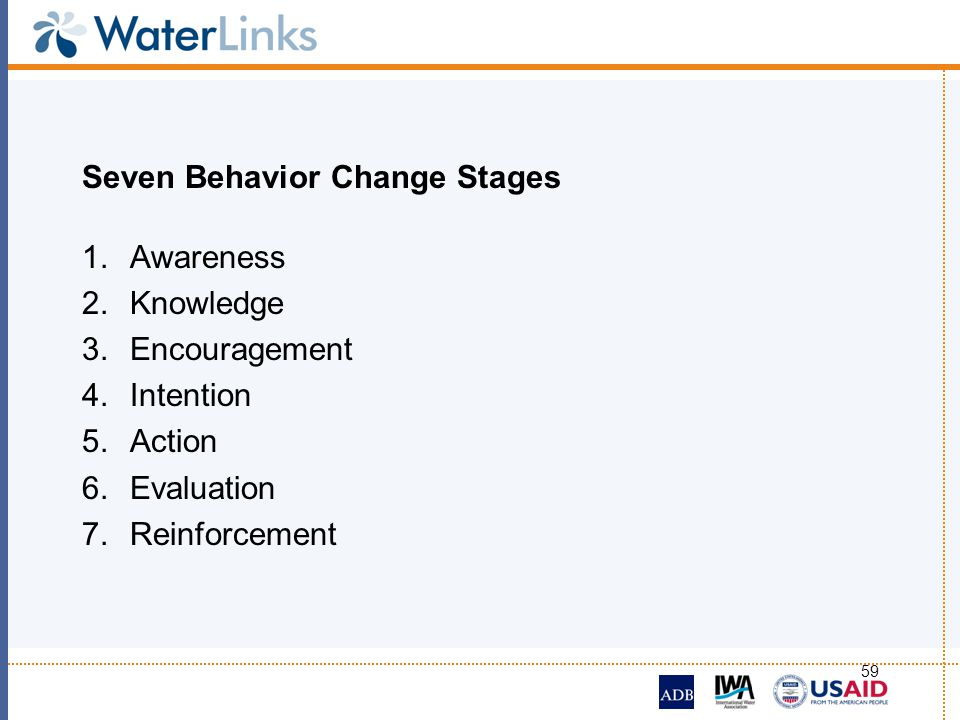 Seven Behavior Change Stages