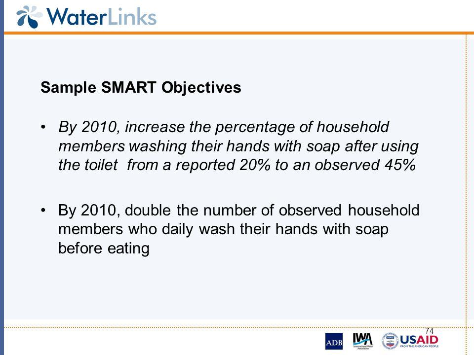 Sample SMART Objectives