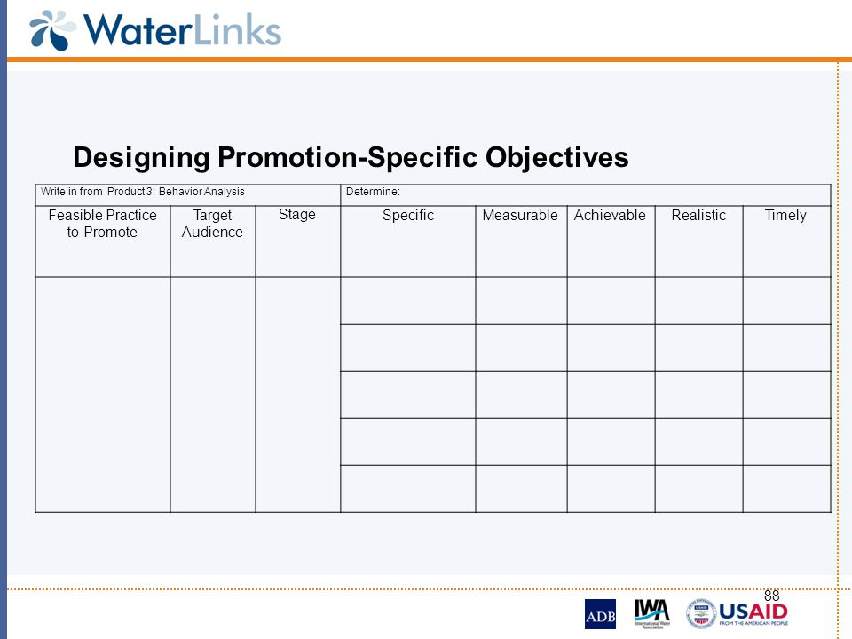 Designing Promotion-Specific Objectives