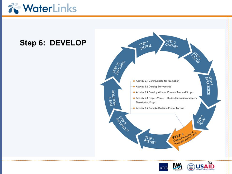 Step 6: DEVELOP
