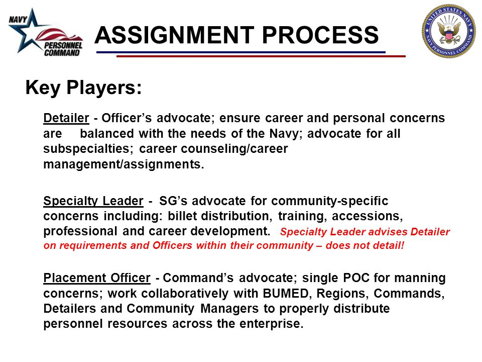 ASSIGNMENT PROCESS Key Players: