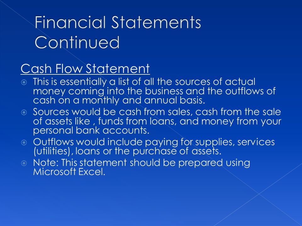 Financial Statements Continued