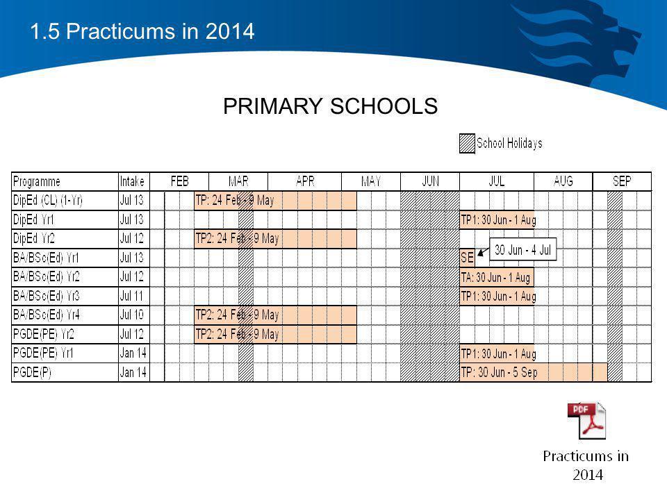 1.5 Practicums in 2014 PRIMARY SCHOOLS
