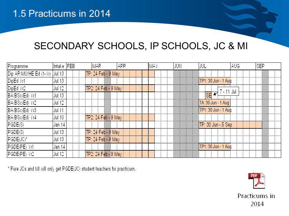 SECONDARY SCHOOLS, IP SCHOOLS, JC & MI
