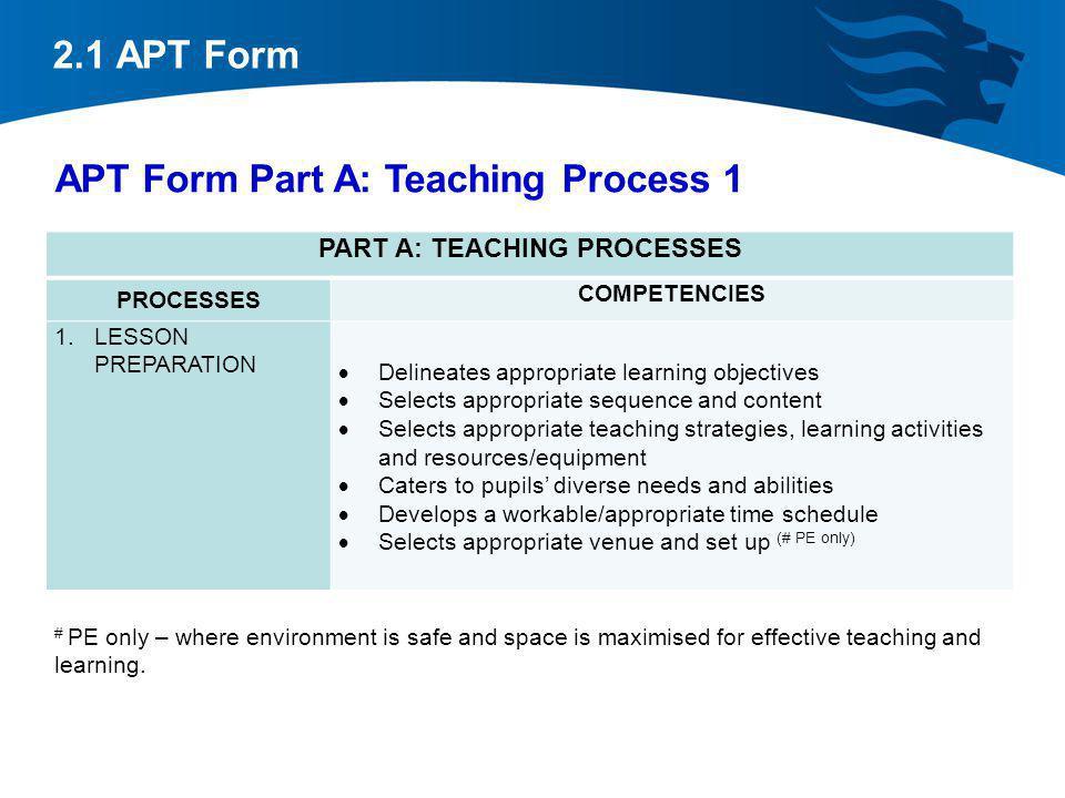 APT Form Part A: Teaching Process 1