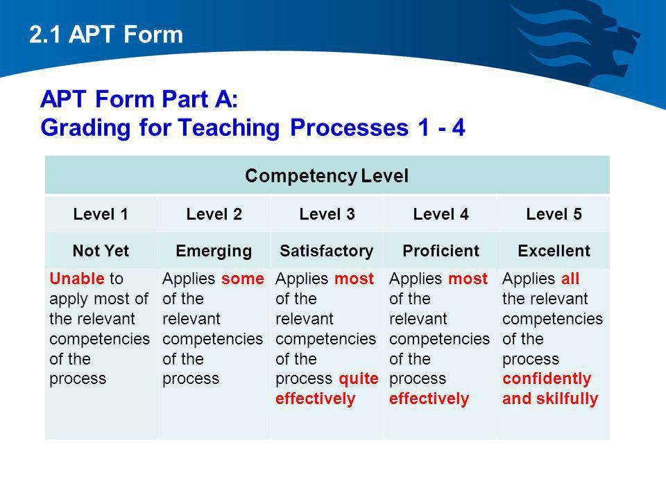 APT Form Part A: Grading for Teaching Processes 1 - 4
