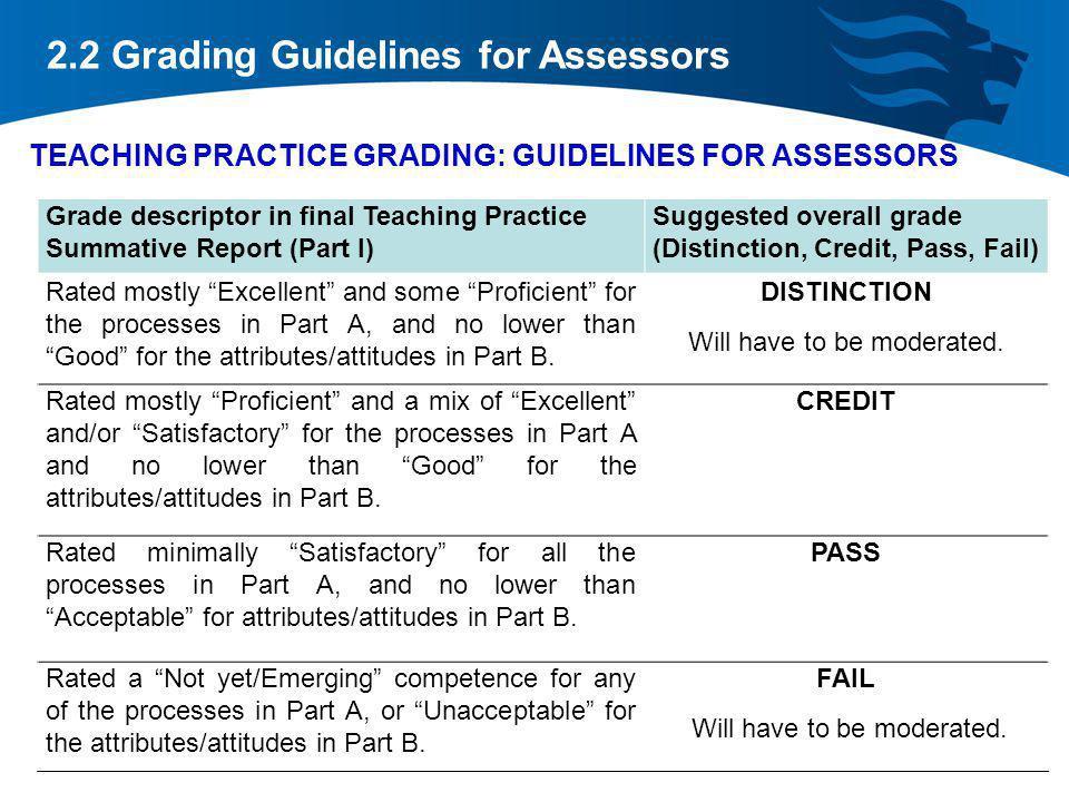 TEACHING PRACTICE GRADING: GUIDELINES FOR ASSESSORS