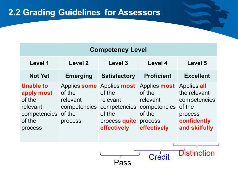 Grading for Teaching Processes 1 - 4