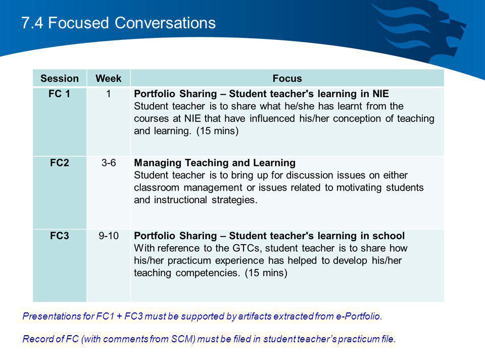 7.4 Focused Conversations