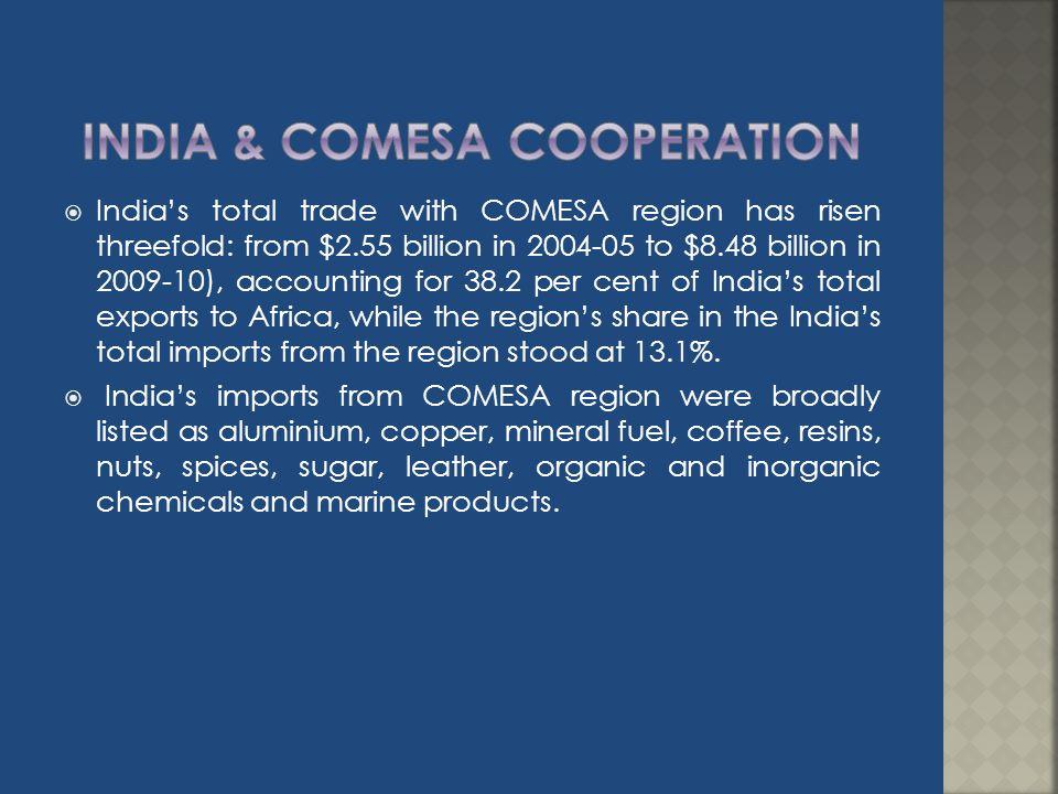 INDIA & COMESA COOPERATION