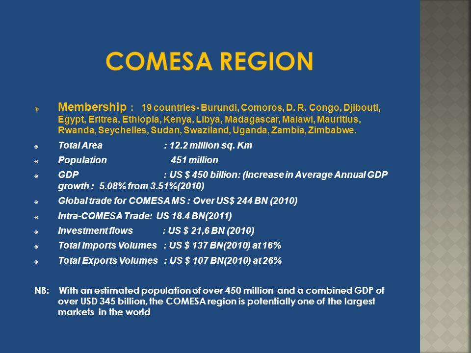COMESA region
