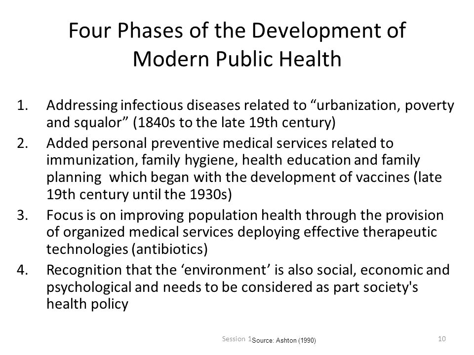Four Phases of the Development of Modern Public Health