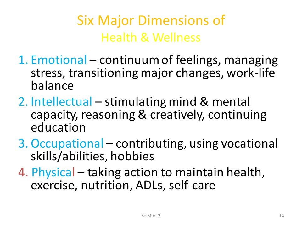 Six Major Dimensions of Health & Wellness