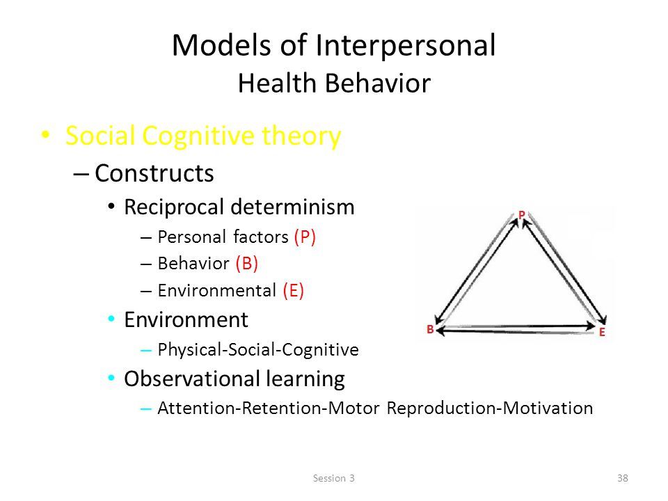 Models of Interpersonal Health Behavior