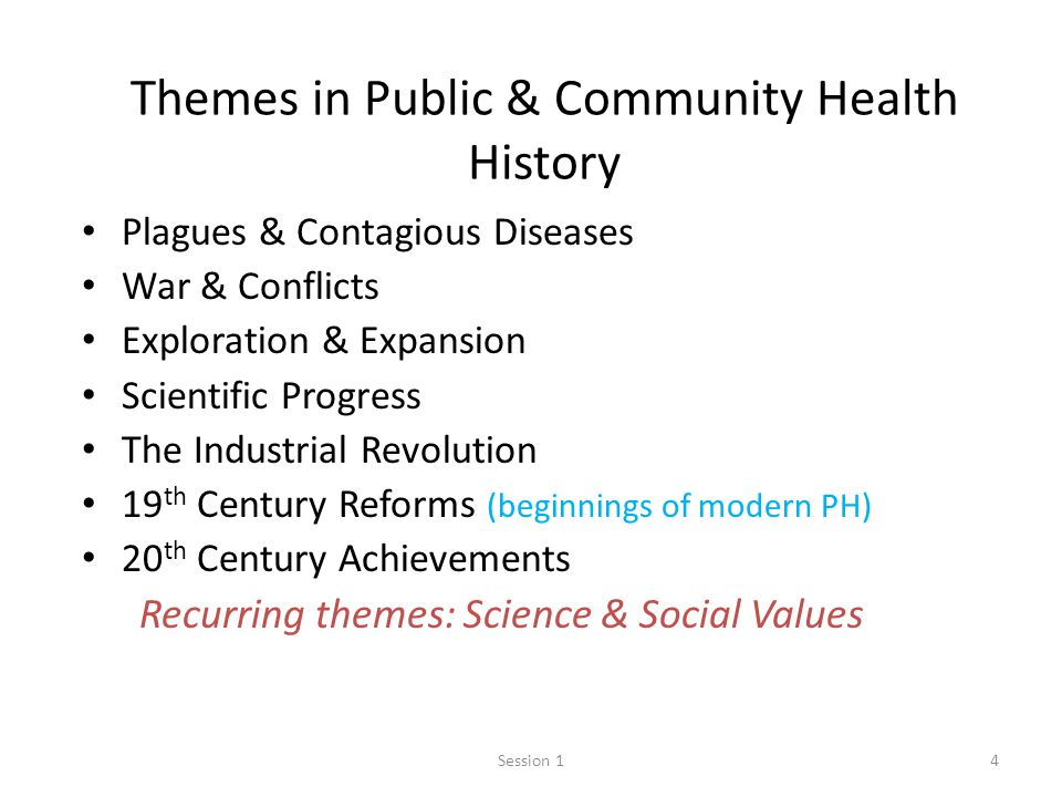 Themes in Public & Community Health History