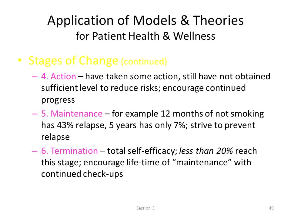 Application of Models & Theories for Patient Health & Wellness