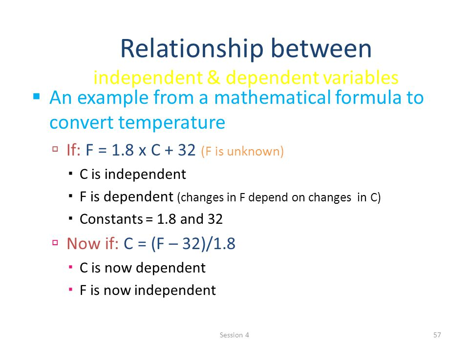 Relationship between independent & dependent variables