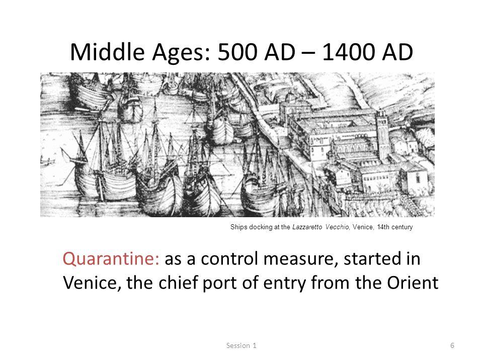 Concepts, History, & Determinants
