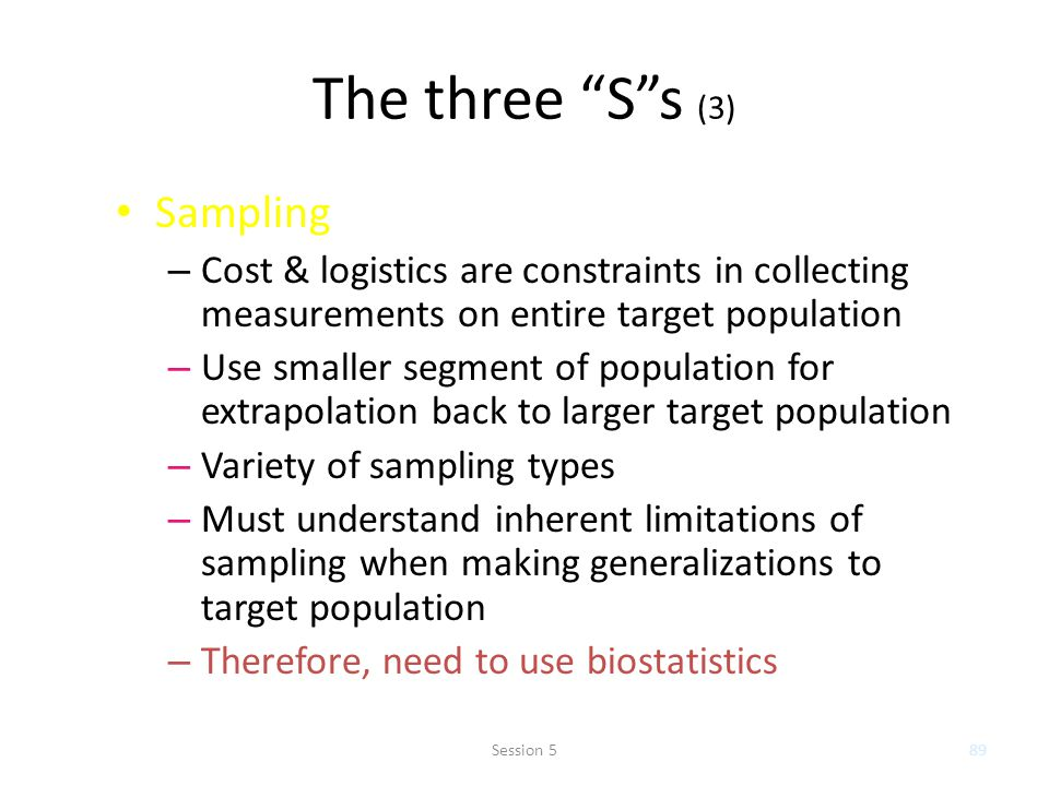The three S s (3) Sampling
