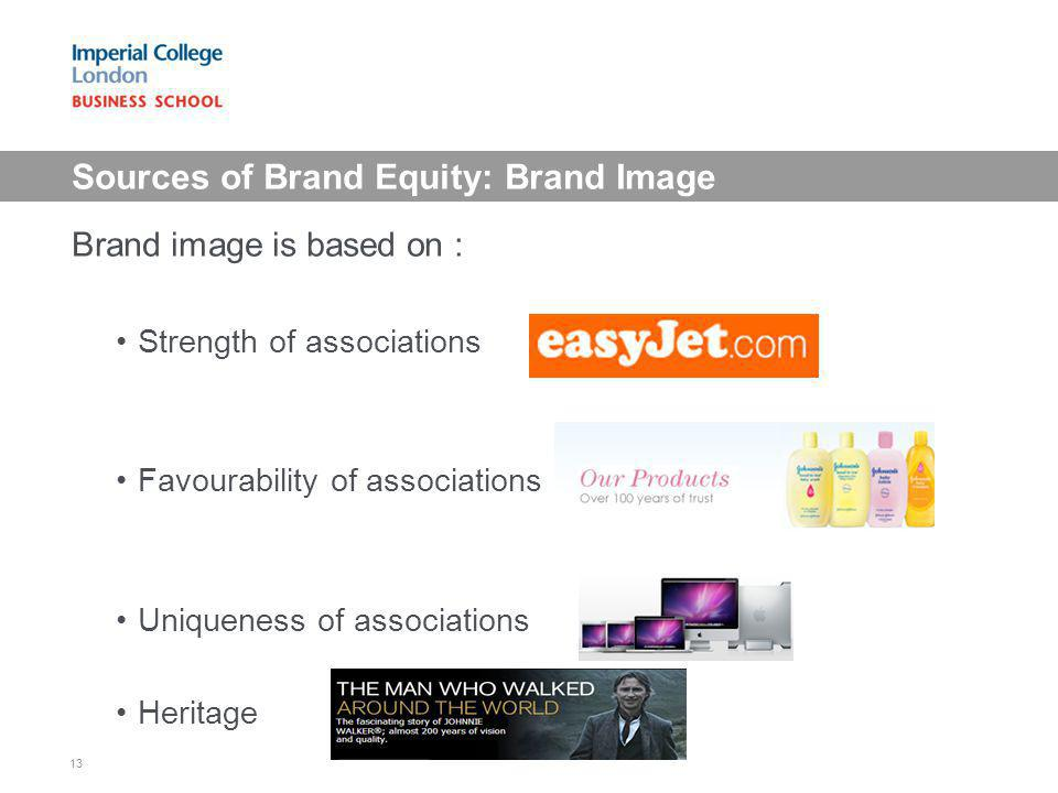 Sources of Brand Equity: Brand Image