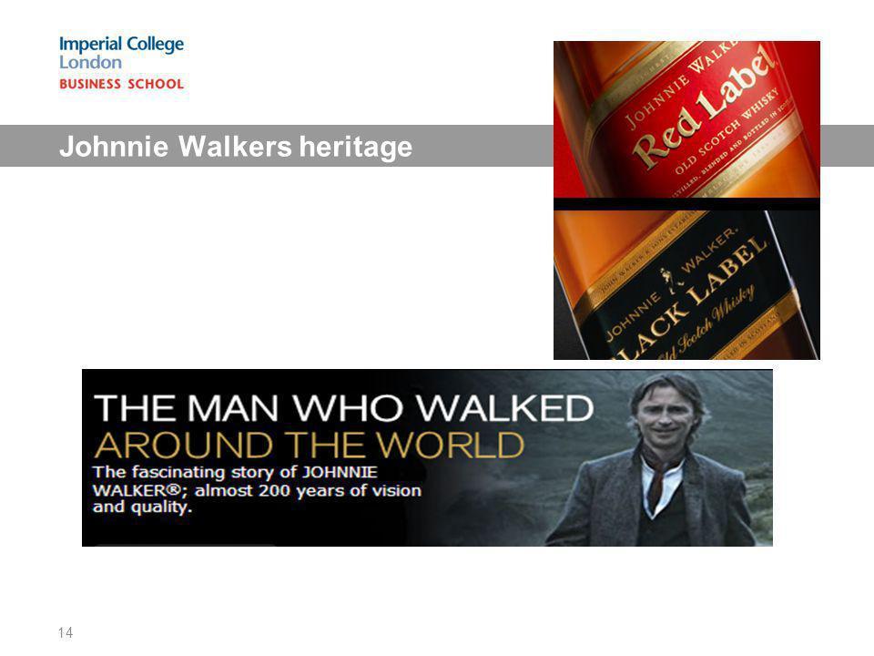 Johnnie Walkers heritage