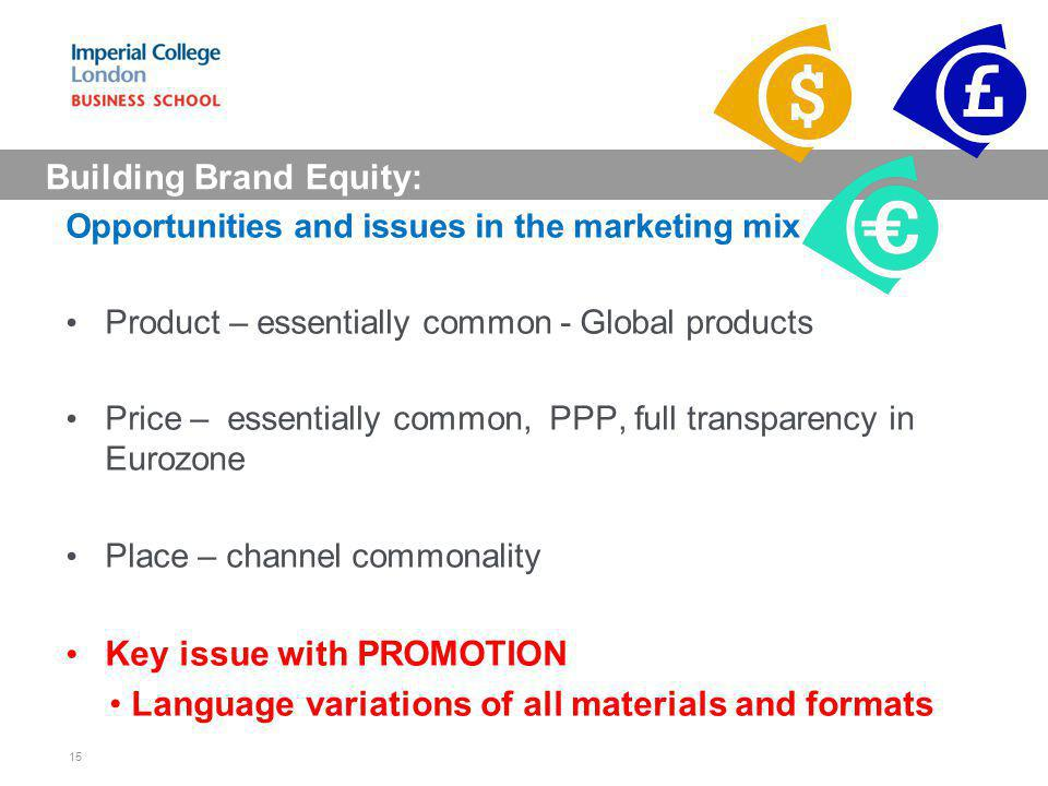 Building Brand Equity: