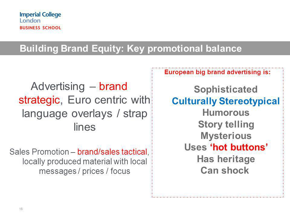 Building Brand Equity: Key promotional balance