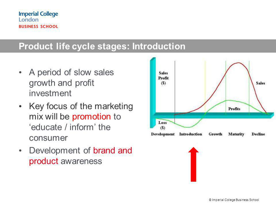 Product life cycle stages: Introduction