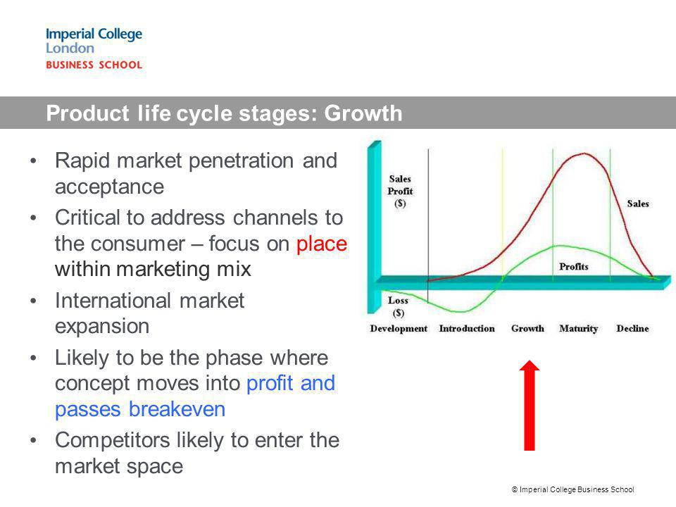Product life cycle stages: Growth